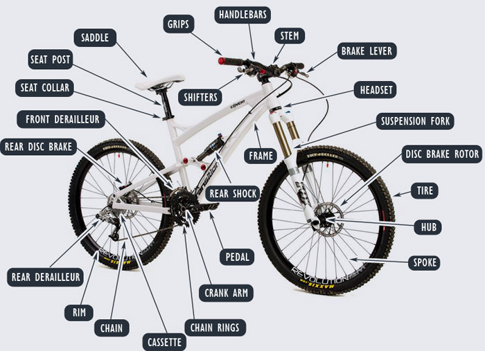 bike_diagram